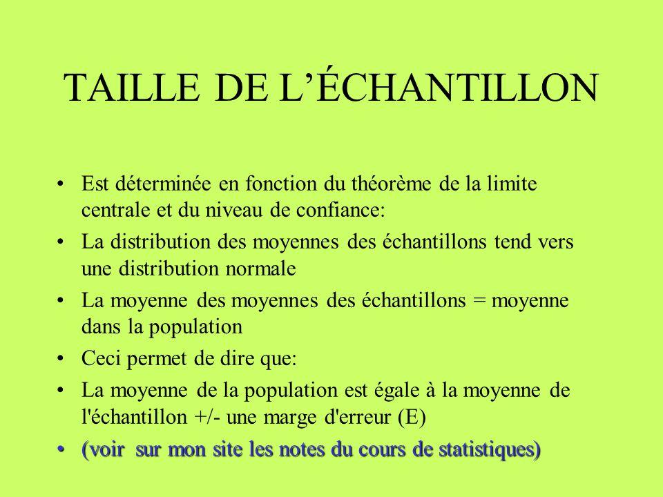 TAILLE DE L'ÉCHANTILLON