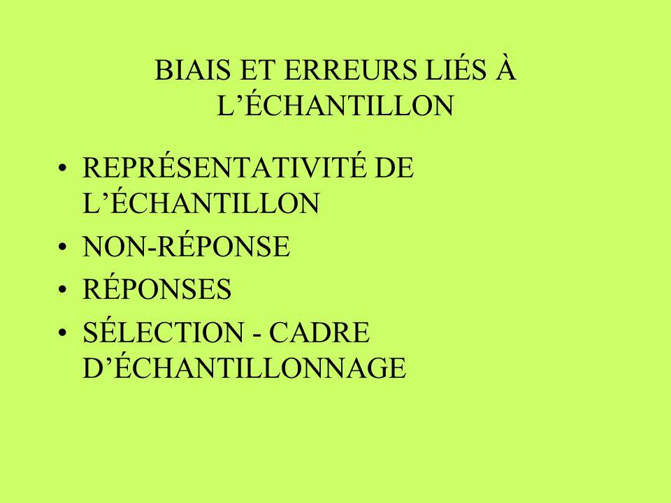 BIAIS ET ERREURS LIÉS À L'ÉCHANTILLON