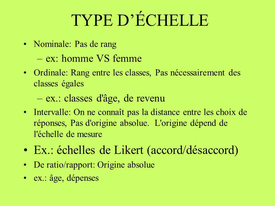 TYPE D'ÉCHELLE Ex.: échelles de Likert (accord/désaccord)