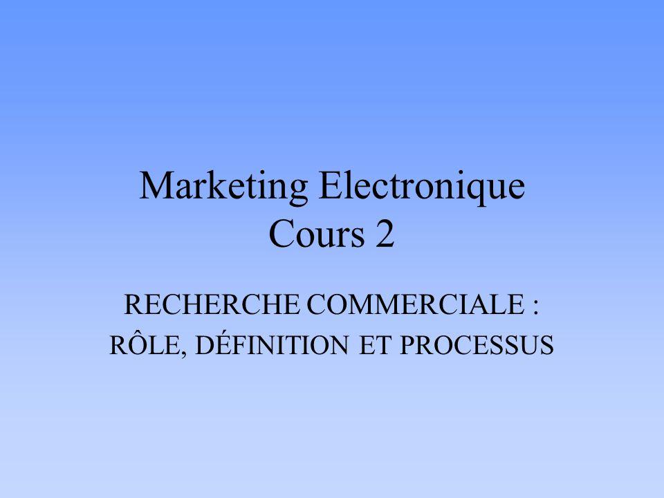 Marketing Electronique Cours 2
