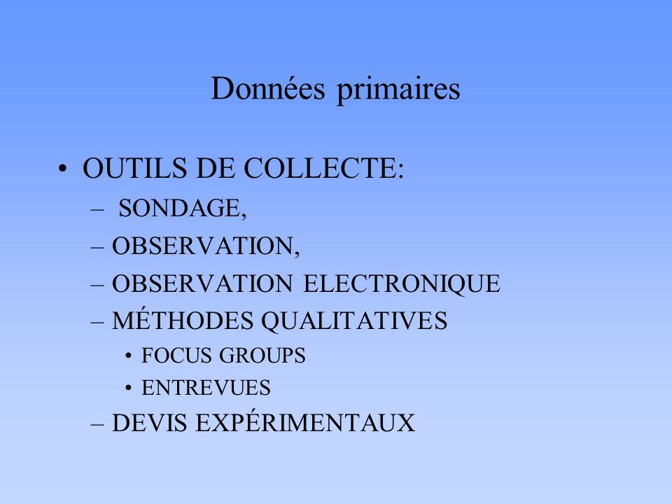 Données primaires OUTILS DE COLLECTE: SONDAGE, OBSERVATION,