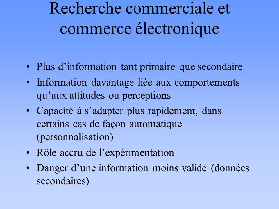 Recherche commerciale et commerce électronique