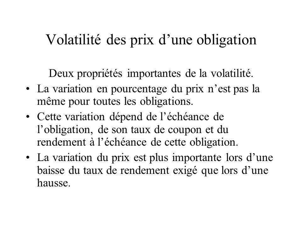Volatilité des prix d'une obligation
