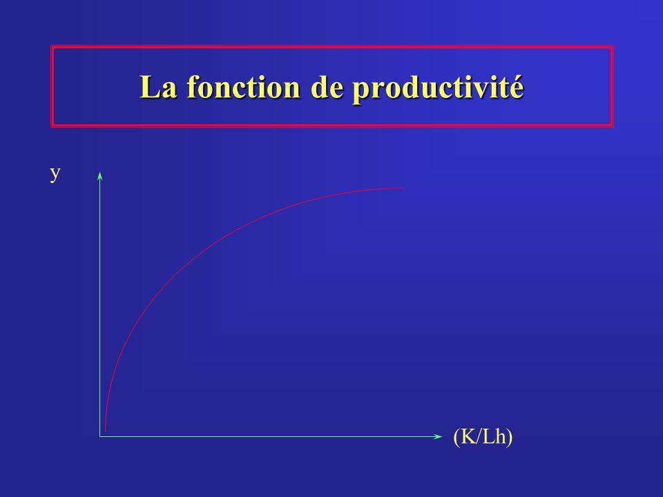 La fonction de productivité