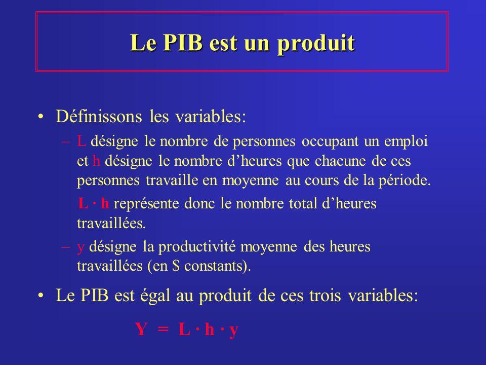 Le PIB est un produit Définissons les variables: