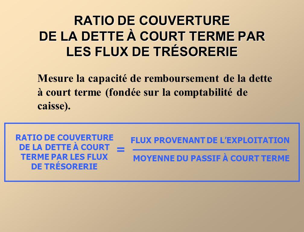 FLUX PROVENANT DE L'EXPLOITATION MOYENNE DU PASSIF À COURT TERME