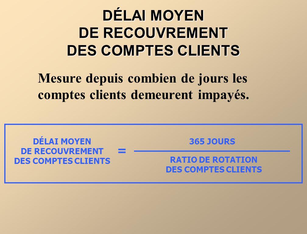 DÉLAI MOYEN DE RECOUVREMENT DES COMPTES CLIENTS