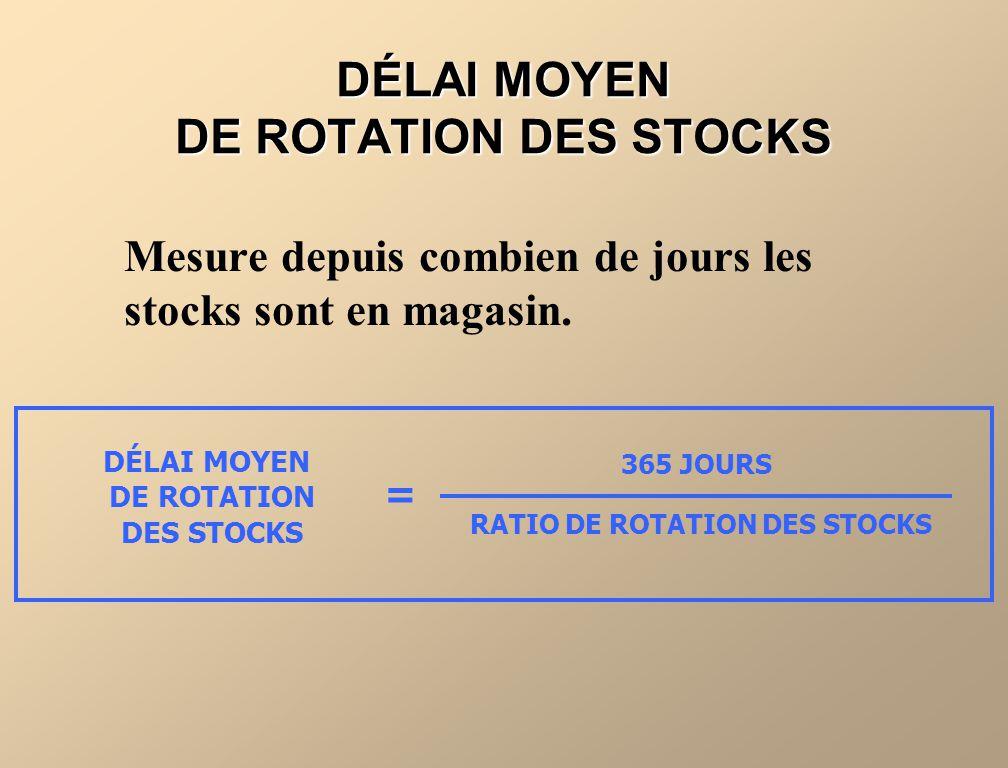 DÉLAI MOYEN DE ROTATION DES STOCKS