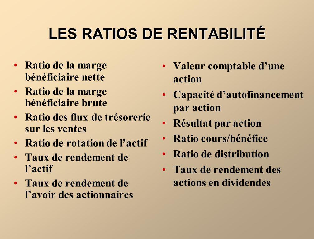 LES RATIOS DE RENTABILITÉ