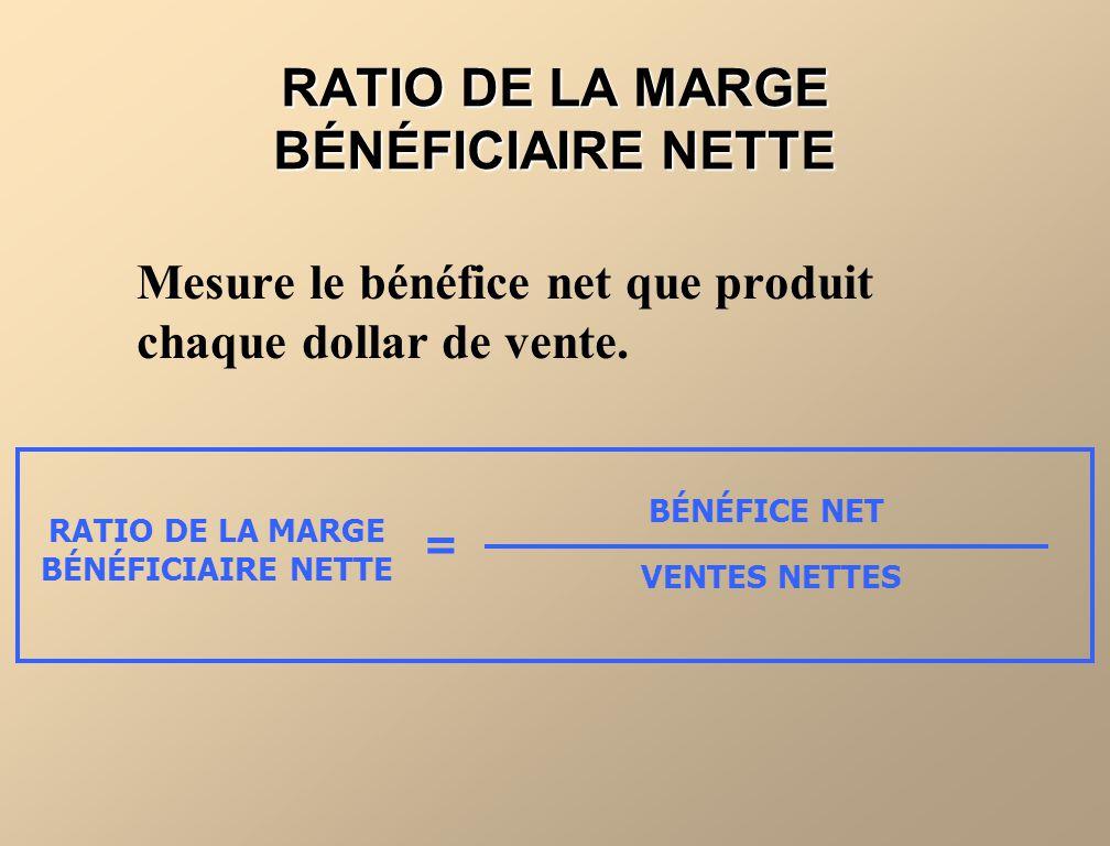 RATIO DE LA MARGE BÉNÉFICIAIRE NETTE