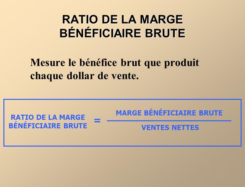 RATIO DE LA MARGE BÉNÉFICIAIRE BRUTE