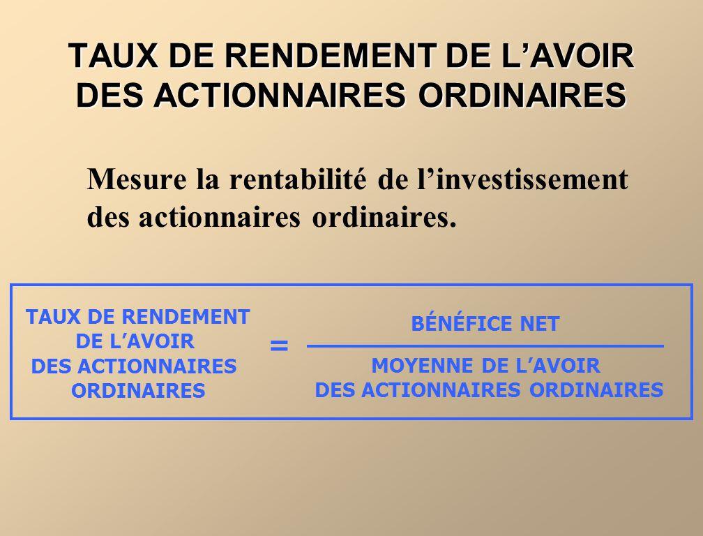 TAUX DE RENDEMENT DE L'AVOIR DES ACTIONNAIRES ORDINAIRES