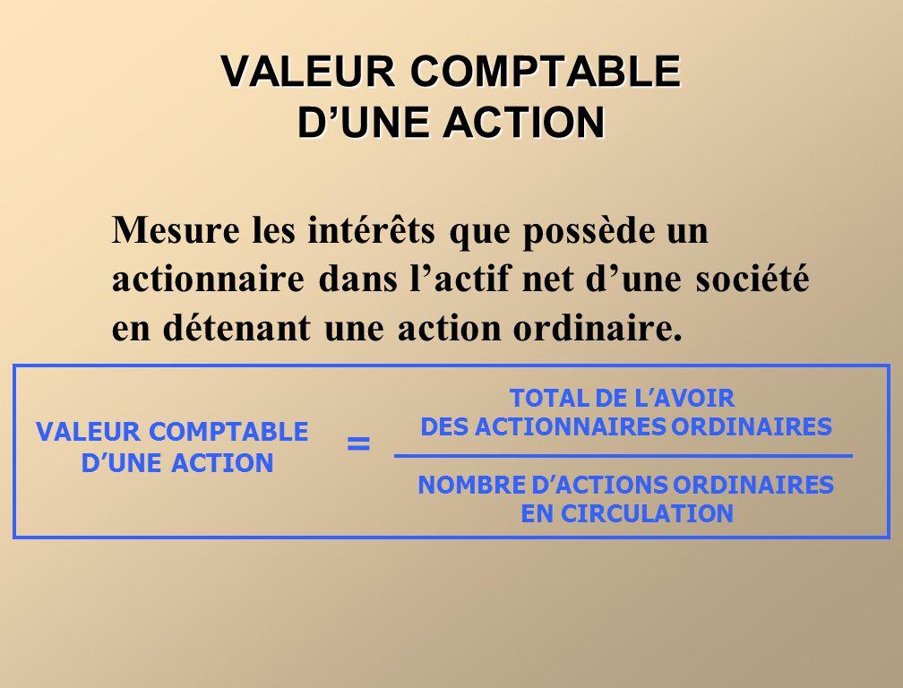 VALEUR COMPTABLE D'UNE ACTION