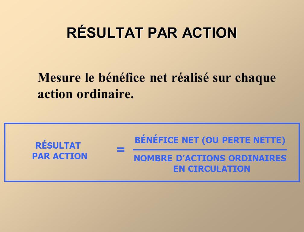 PowerPoint Slides RÉSULTAT PAR ACTION. Mesure le bénéfice net réalisé sur chaque action ordinaire.