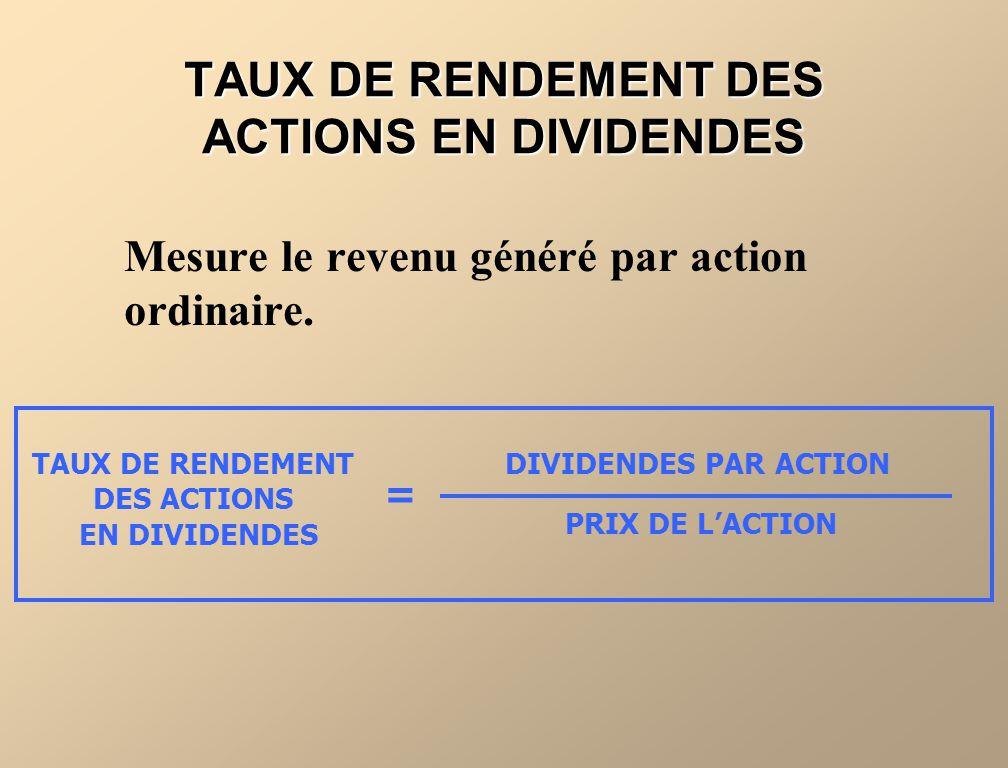TAUX DE RENDEMENT DES ACTIONS EN DIVIDENDES