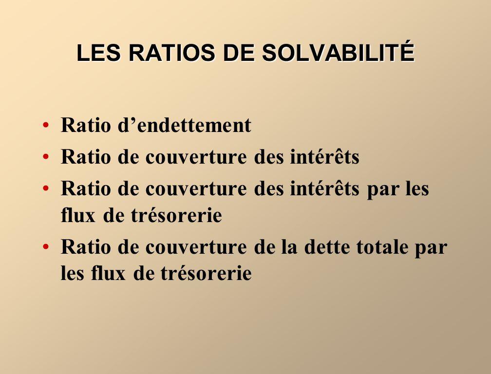 LES RATIOS DE SOLVABILITÉ