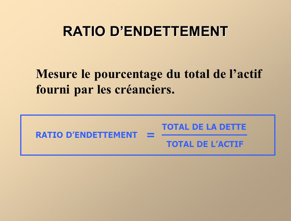 PowerPoint Slides RATIO D'ENDETTEMENT. Mesure le pourcentage du total de l'actif fourni par les créanciers.