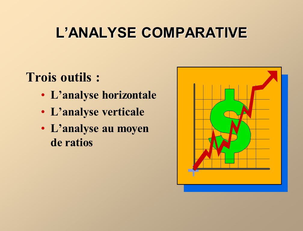 L'ANALYSE COMPARATIVE