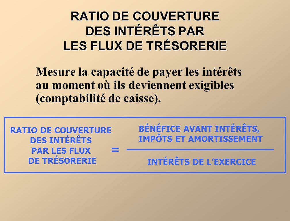 RATIO DE COUVERTURE DES INTÉRÊTS PAR LES FLUX DE TRÉSORERIE