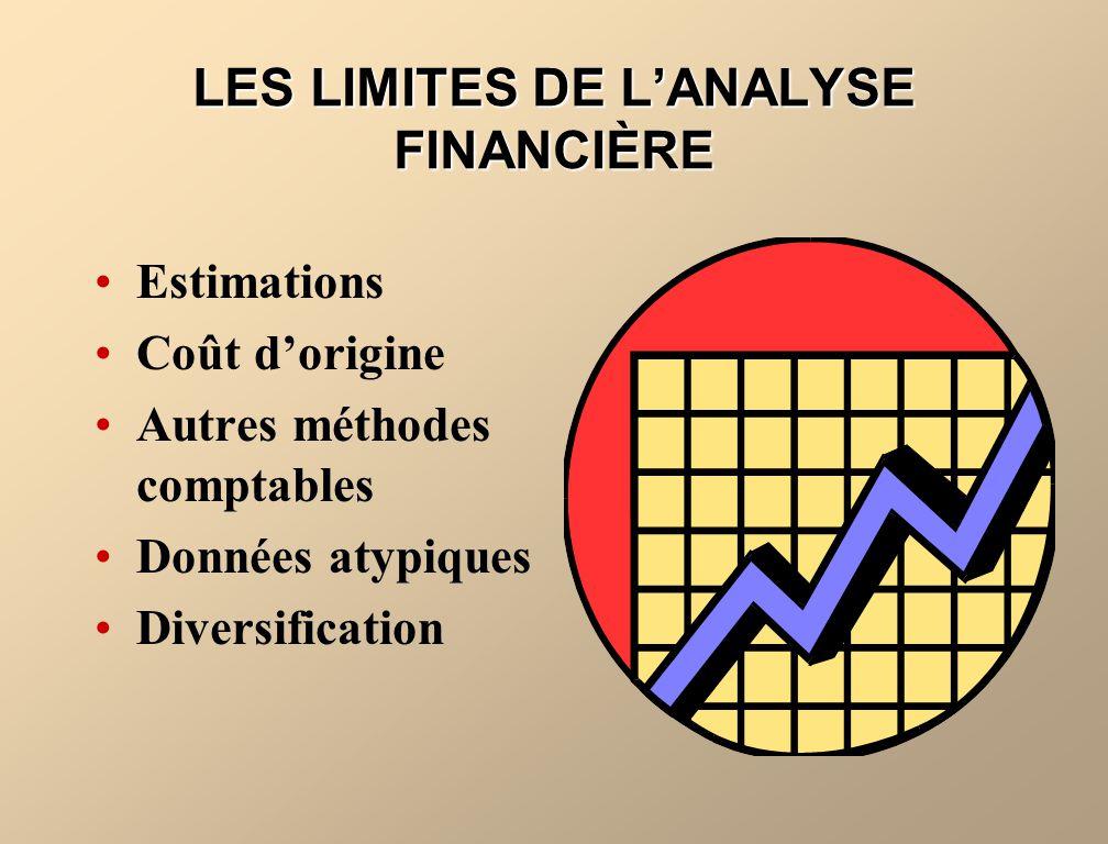 LES LIMITES DE L'ANALYSE FINANCIÈRE