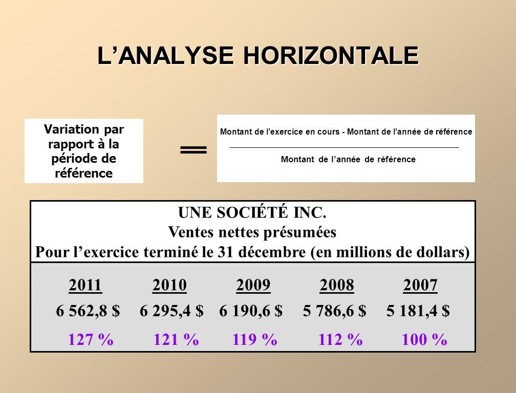 L'ANALYSE HORIZONTALE