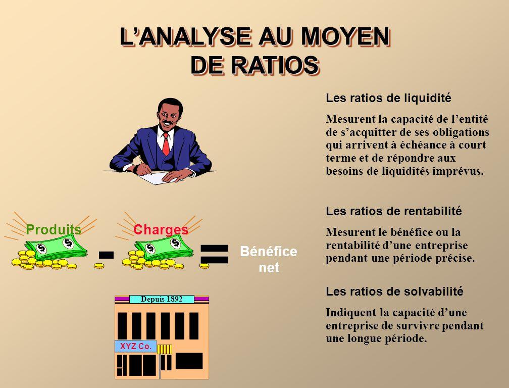 L'ANALYSE AU MOYEN DE RATIOS