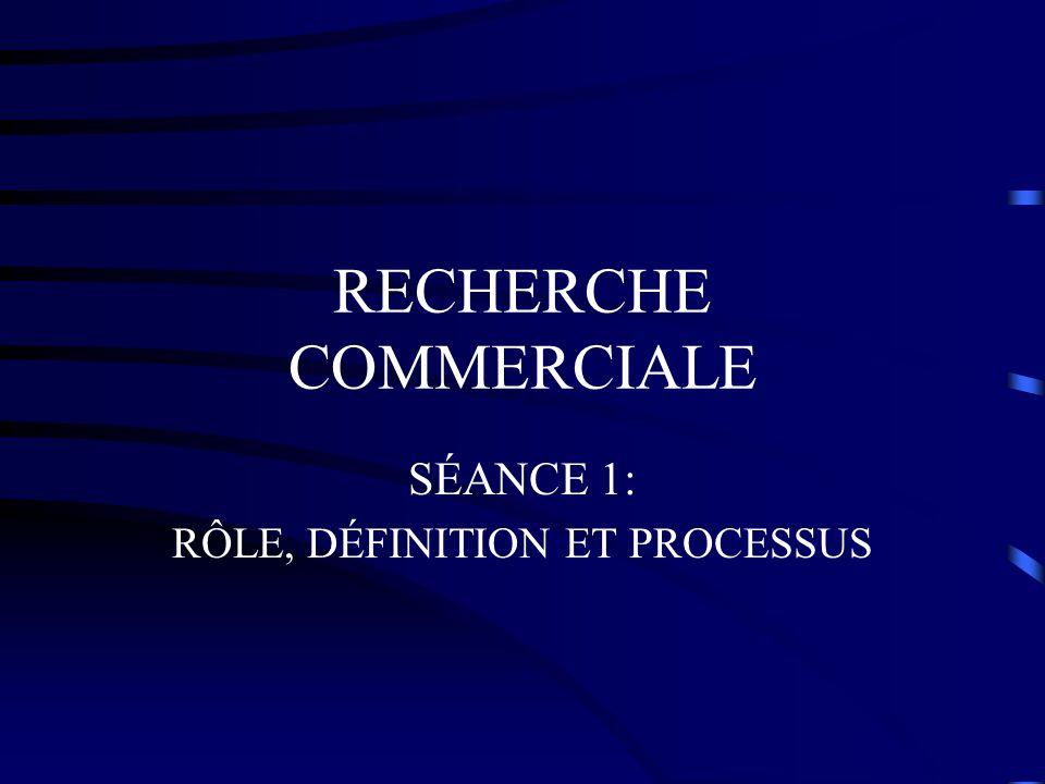 RECHERCHE COMMERCIALE