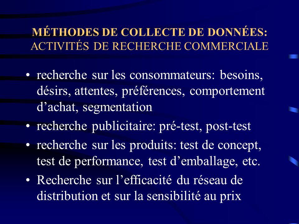 MÉTHODES DE COLLECTE DE DONNÉES: ACTIVITÉS DE RECHERCHE COMMERCIALE