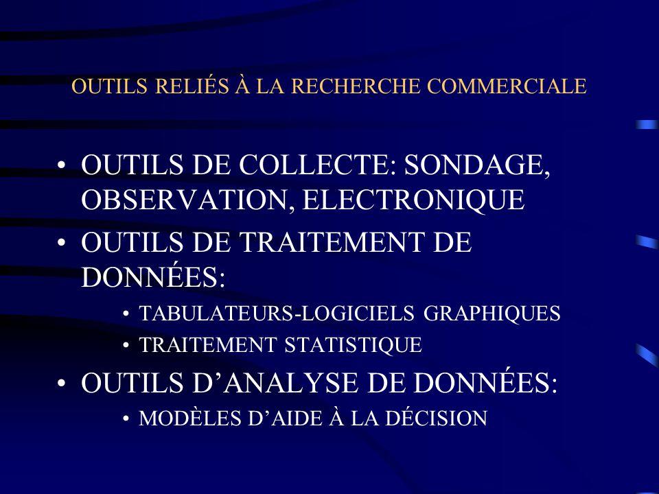 OUTILS RELIÉS À LA RECHERCHE COMMERCIALE