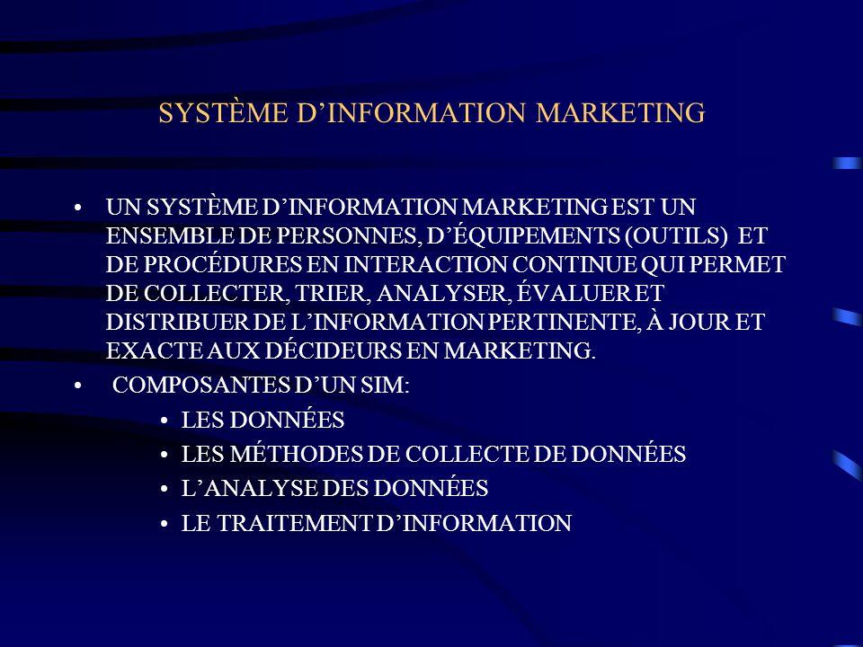 SYSTÈME D'INFORMATION MARKETING