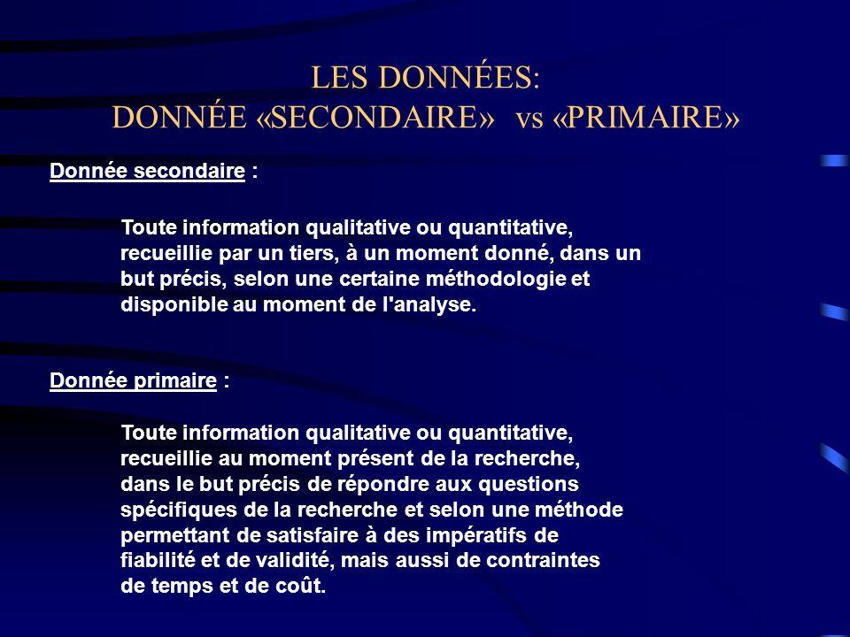 LES DONNÉES: DONNÉE «SECONDAIRE» vs «PRIMAIRE»