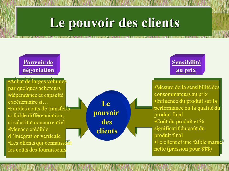 Le pouvoir des clients Le pouvoir des clients Pouvoir de négociation