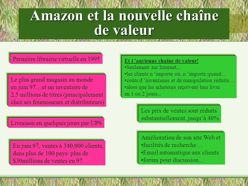 Amazon et la nouvelle chaîne de valeur