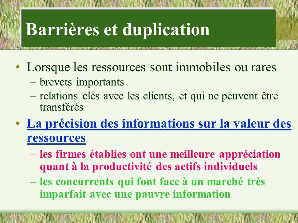 Barrières et duplication