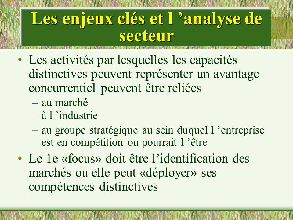 Les enjeux clés et l 'analyse de secteur