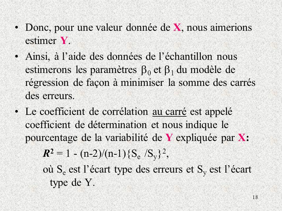 Donc, pour une valeur donnée de X, nous aimerions estimer Y.