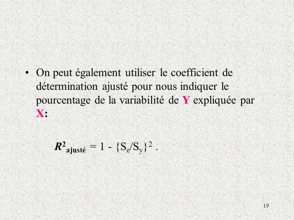 On peut également utiliser le coefficient de détermination ajusté pour nous indiquer le pourcentage de la variabilité de Y expliquée par X: