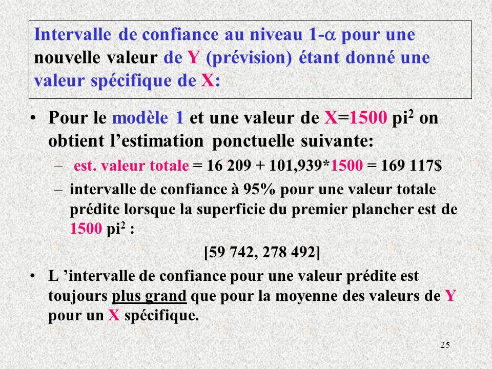 Intervalle de confiance au niveau 1- pour une nouvelle valeur de Y (prévision) étant donné une valeur spécifique de X: