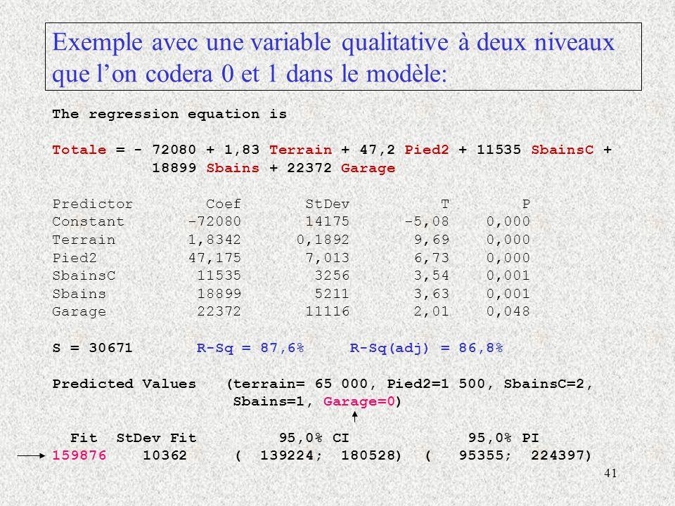Exemple avec une variable qualitative à deux niveaux que l'on codera 0 et 1 dans le modèle: