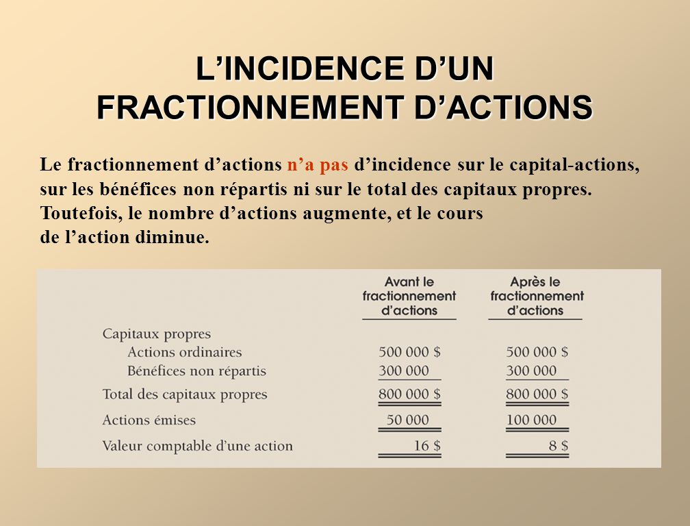 L'INCIDENCE D'UN FRACTIONNEMENT D'ACTIONS