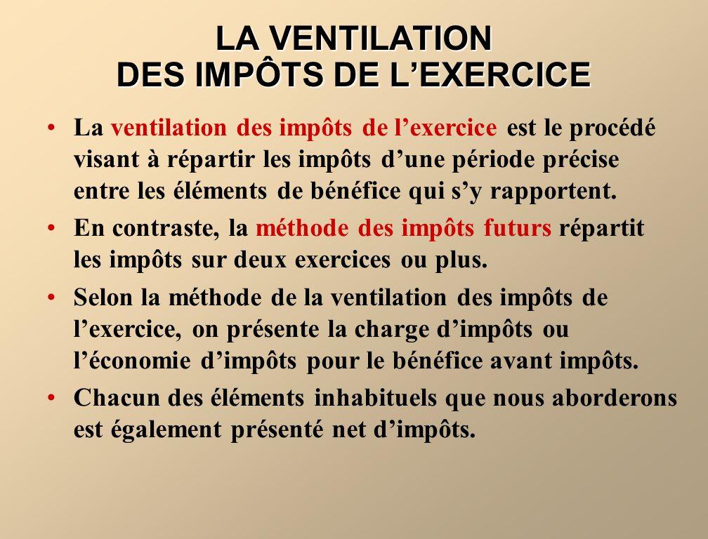 LA VENTILATION DES IMPÔTS DE L'EXERCICE