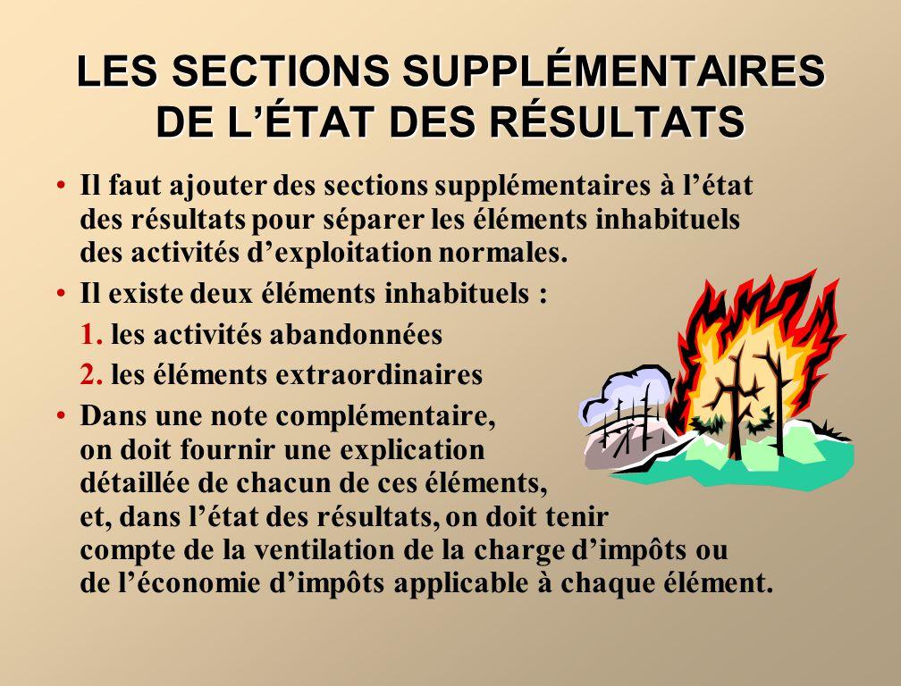 LES SECTIONS SUPPLÉMENTAIRES DE L'ÉTAT DES RÉSULTATS