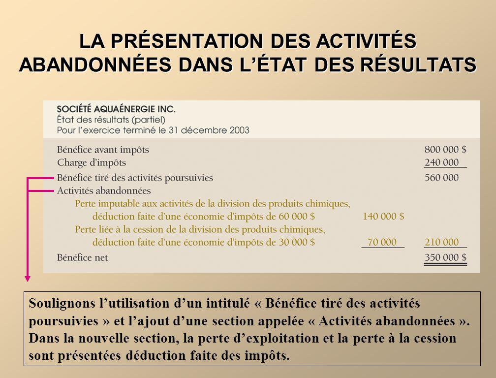 LA PRÉSENTATION DES ACTIVITÉS ABANDONNÉES DANS L'ÉTAT DES RÉSULTATS