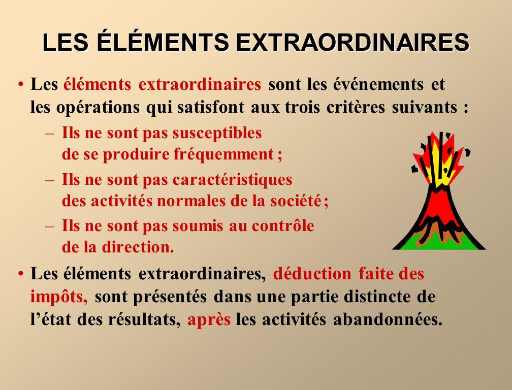 LES ÉLÉMENTS EXTRAORDINAIRES