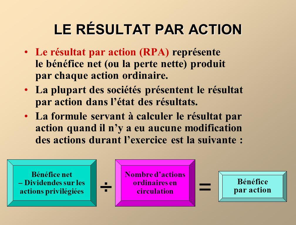 ÷ = LE RÉSULTAT PAR ACTION