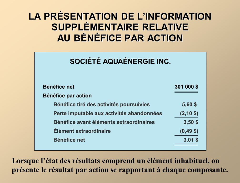 LA PRÉSENTATION DE L'INFORMATION SUPPLÉMENTAIRE RELATIVE AU BÉNÉFICE PAR ACTION
