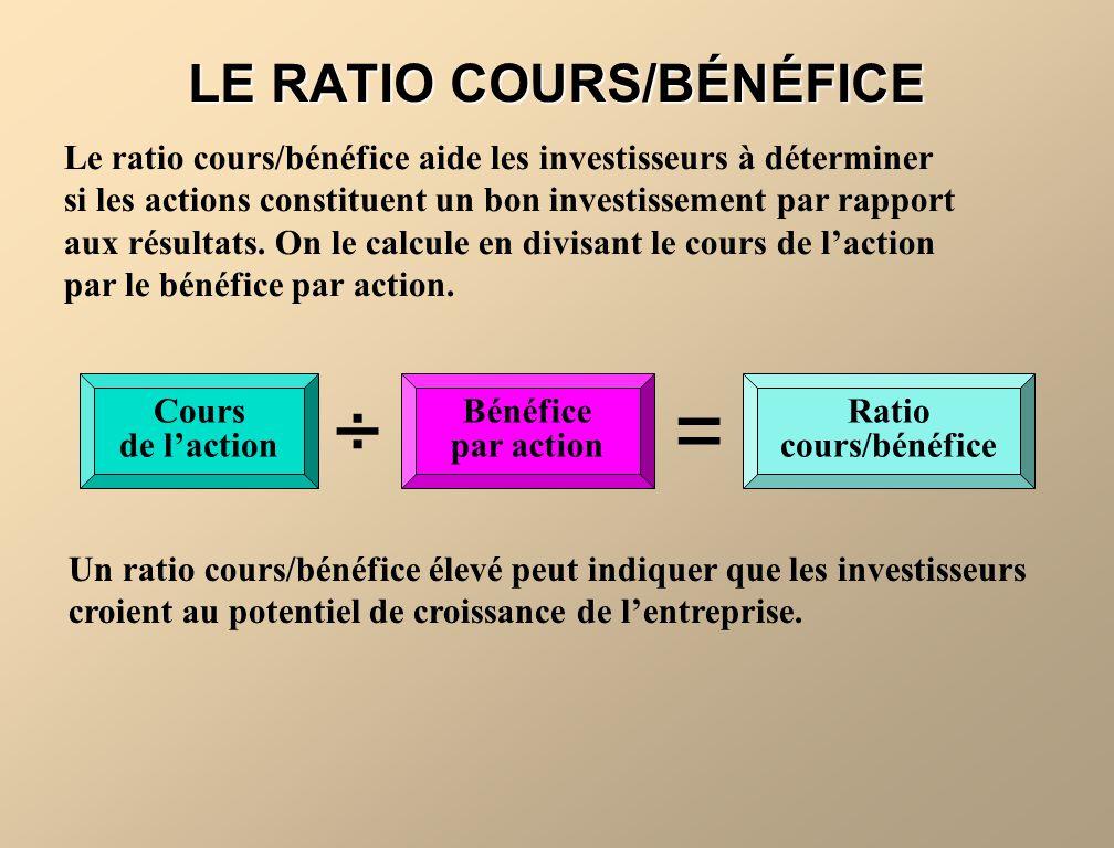 LE RATIO COURS/BÉNÉFICE