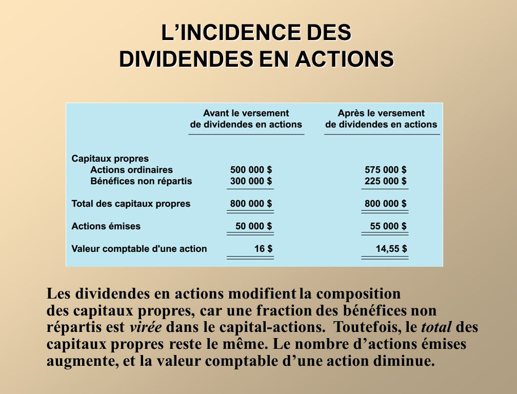 L'INCIDENCE DES DIVIDENDES EN ACTIONS
