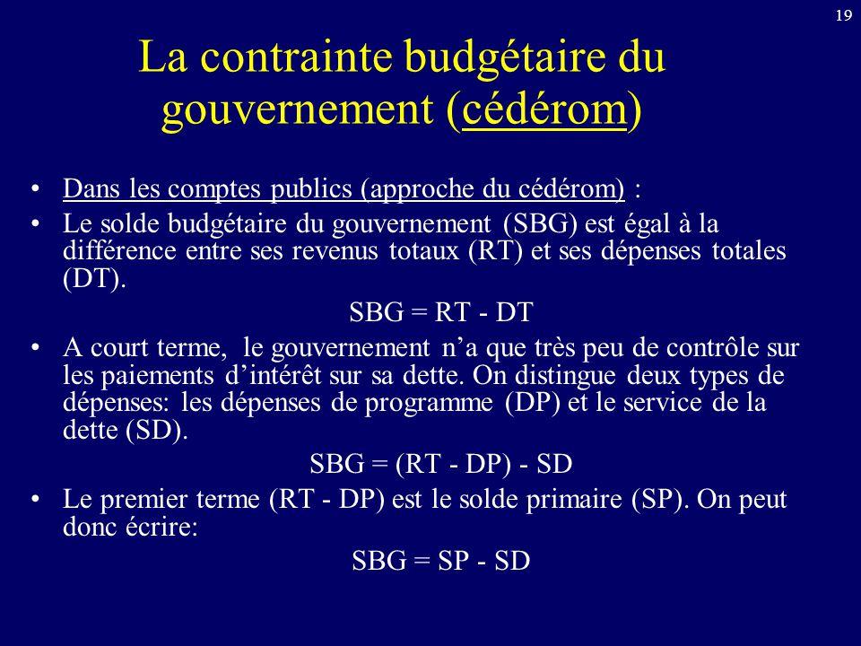 La contrainte budgétaire du gouvernement (cédérom)