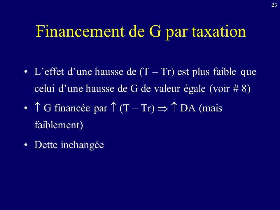 Financement de G par taxation